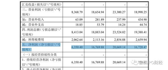 """《【万和城品牌】华峰铝业IPO质量有多差劲:利润靠补贴,供应商疑似""""皮包公司""""》"""