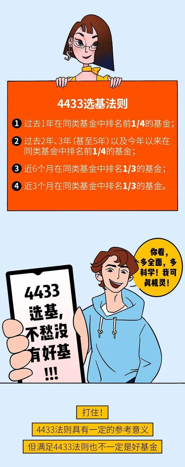 《【杏耀手机版登录地址】「图说理财」买基金就爱买榜单,我错了吗?》