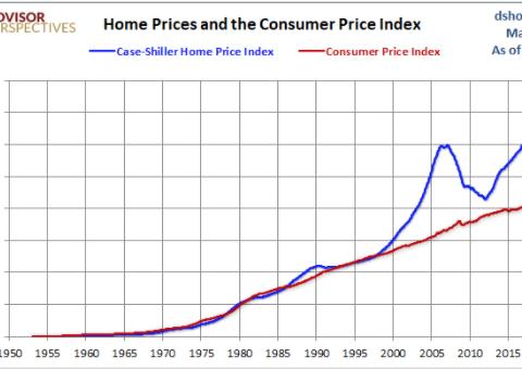 《【万和城注册平台】货币通胀如何转化为更高的价格:股票,黄金,房价》