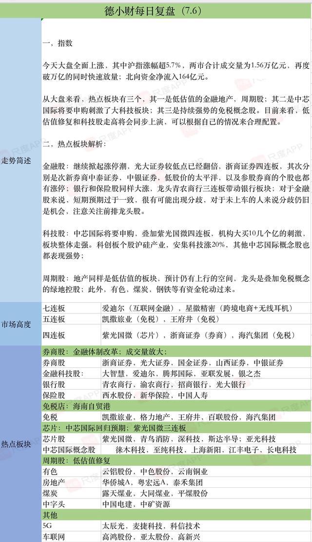 《【万和城代理平台】连续万亿成交,沪指冲上3300点,你还该上车吗?》