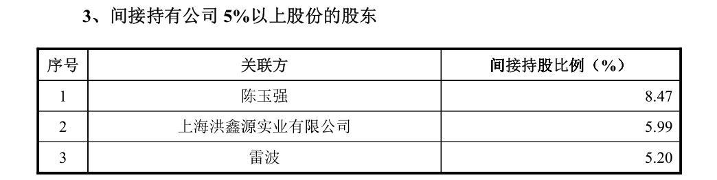 《【万和城在线平台】震有科技过半子公司亏损,间接股东和大客户频上黑榜》
