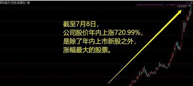 《【万和城品牌】发生什么事了?A股首现1000元的可转债,有股民瞬间赚20%》