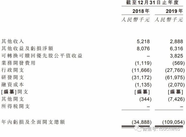 《【万和城注册平台】永泰生物港交所上市:市值超70亿 去年净亏损过亿》