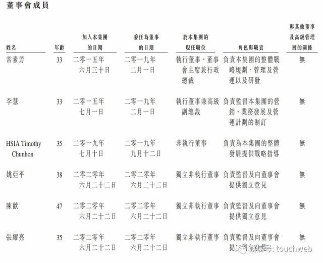 《【万和城代理平台】虎视传媒港交所上市:市值7亿港元 去年利润降11%》