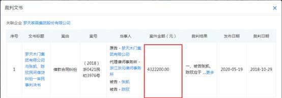《【万和城平台网】梦天家居经销商曾向公司借款不还闹上法庭》