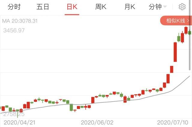 《【万和城平台网】明天股市,会大涨吗?》