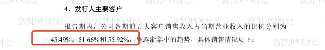 """《【万和城代理平台】豪悦股份的""""阴阳信披"""",核心供应商疫情期间哄抬物价遭罚》"""