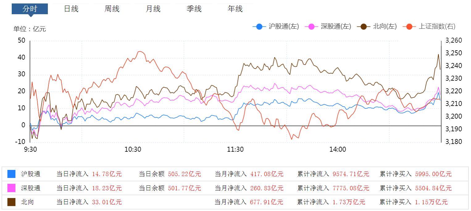 """《【万和城代理平台】A股巨震的原因是什么,是不是""""洗盘""""结束了?》"""
