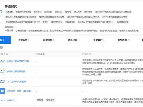 《【万和城在线平台】高瓴狂砸100亿抢宁德时代,黄晓明都没买到?宁德那么受欢迎?》