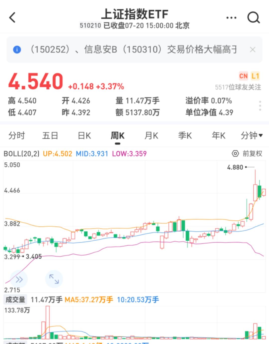 《【万和城品牌】沪指大涨3%,银地保绝地大反击!接下来还有一个投资机会即将爆发》