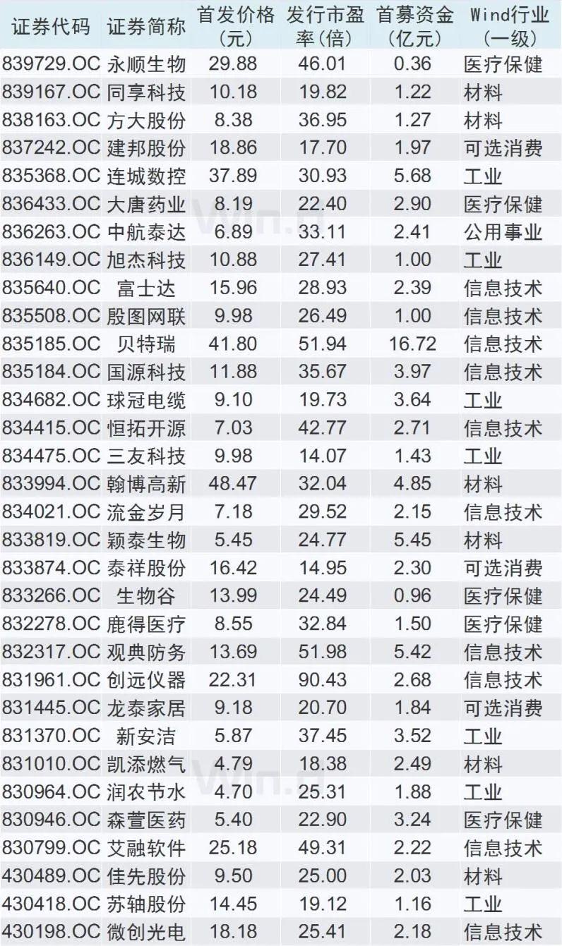 《【万和城注册平台】新三板精选层下周一见,首日不设涨跌幅!公募比例限制将取消》