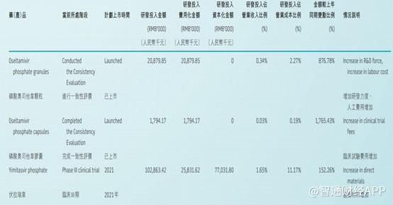 """《【万和城平台网】被""""戴维斯双杀""""的东阳光药(01588)能否逆袭?》"""