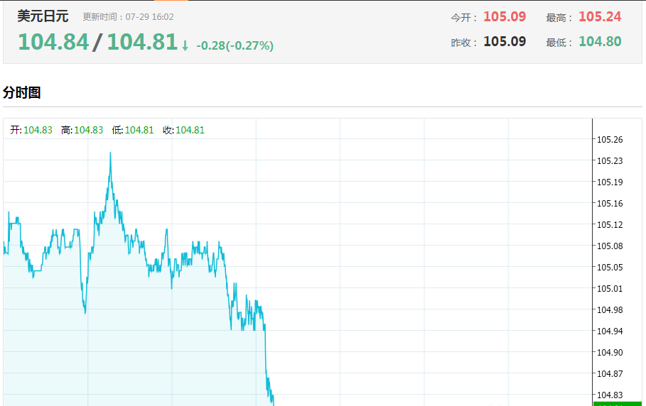《【超越平台注册网址】惠誉下调日本评级展望至负面,为何市场仍看涨日元?》
