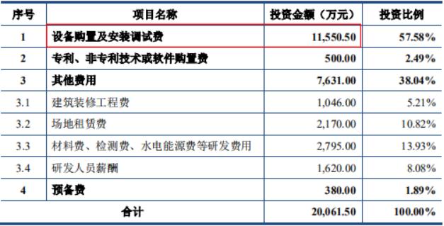 《【万和城平台网】上海凯鑫IPO:或虚假披露技术水平,涉嫌隐瞒大客户关联关系》