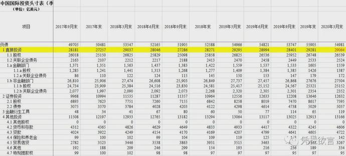 《【超越平台官网注册】凭栏:外债风险大不大?外债2.1万亿不包括外商投资2.9万亿》