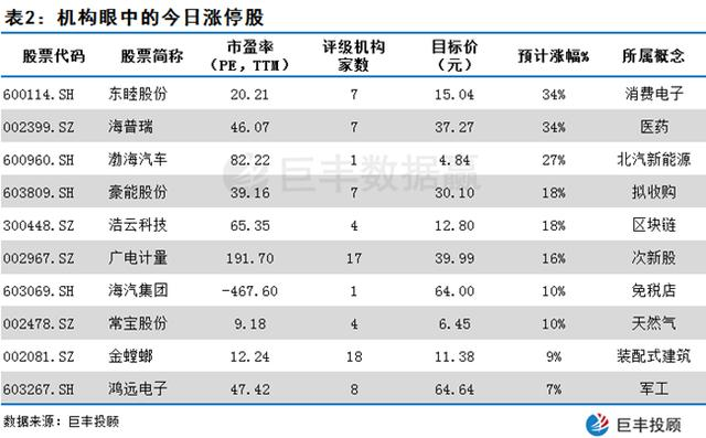 《【万和城在线平台】军工股热度再次被点燃 券商尾盘实力护盘》