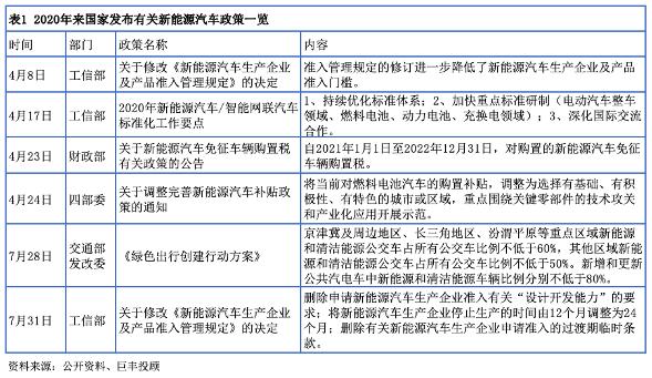 《【万和城代理平台】旭升股份:轻量化零部件新星 特斯拉助力公司扶摇直上》