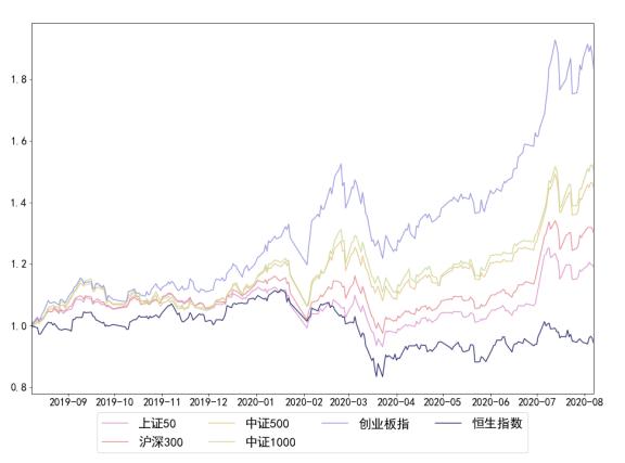 《【万和城平台网】周期股绝地反击,风格切换要来了吗?》