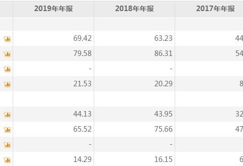 《【万和城品牌】视源股份公司分析-价投》