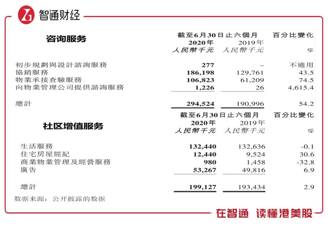 《【万和城注册平台】基本面优质+估值偏低,蓝光嘉宝服务(02606)有多大的升值空间?》