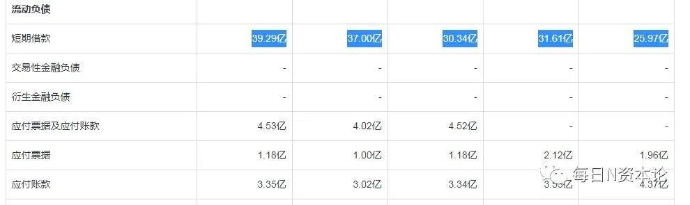"""《【万和城网上平台】维维""""徘徊"""":负债50亿 甩卖酒业 折腾20年回归豆奶 股价回应了》"""