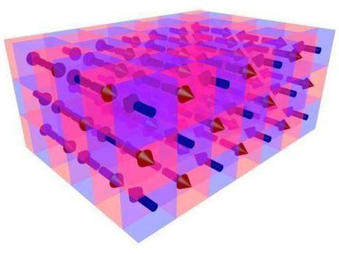 反铁磁性材料中能否存储信息?能!