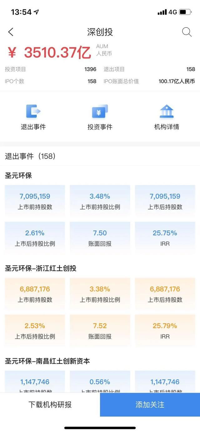 《【万和城注册平台】私募通6.2版本 「创投股」功能全新升级》