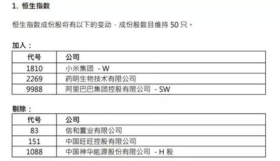 """《【万和城品牌】有了阿里巴巴和小米,这个指数实现""""质的飞跃""""》"""