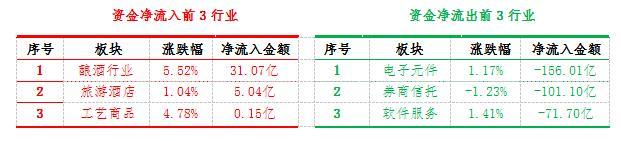 《【万和城注册平台】巨丰周报:沪指打破盘整局面 这类股望迎新一轮反弹》