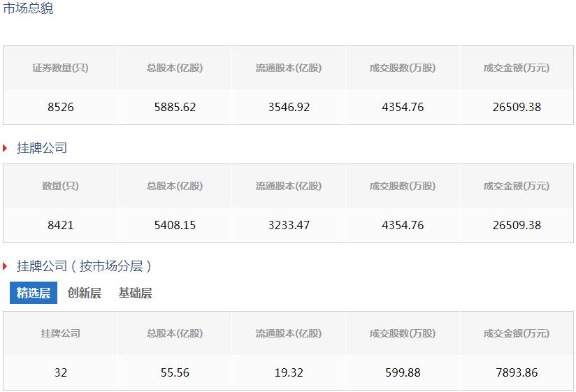 """《【万和城注册平台】376份""""罚单""""降临,强监管时代来了!》"""