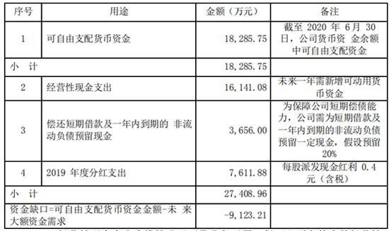 《【万和城品牌】山东赫达:公司治理存疑 一场未遂的割韭菜之旅》