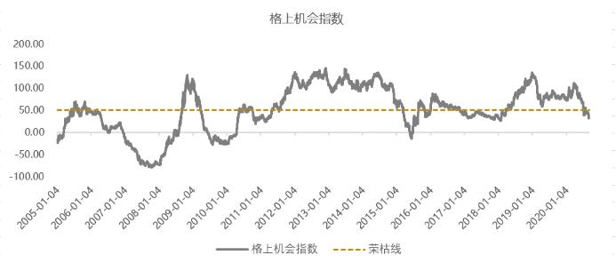 《【万和城平台网】创业板下跌4.8%,北上资金净流出37亿,A股巨震原因为何?》