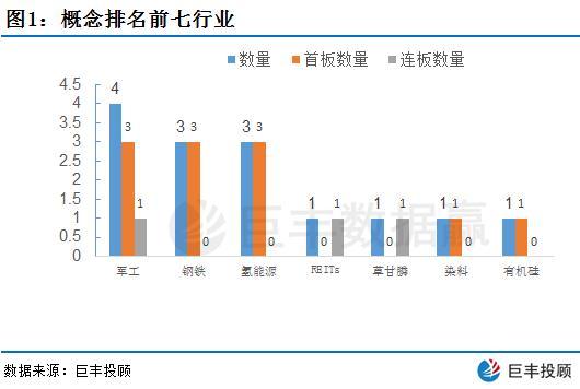 《【万和城代理平台】市场人气暴涨 三股有望连续涨停》
