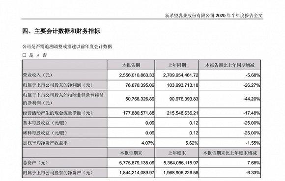 《【万和城网上平台】新乳业二季度盈利双增,并购西北区域龙头寰美乳业》