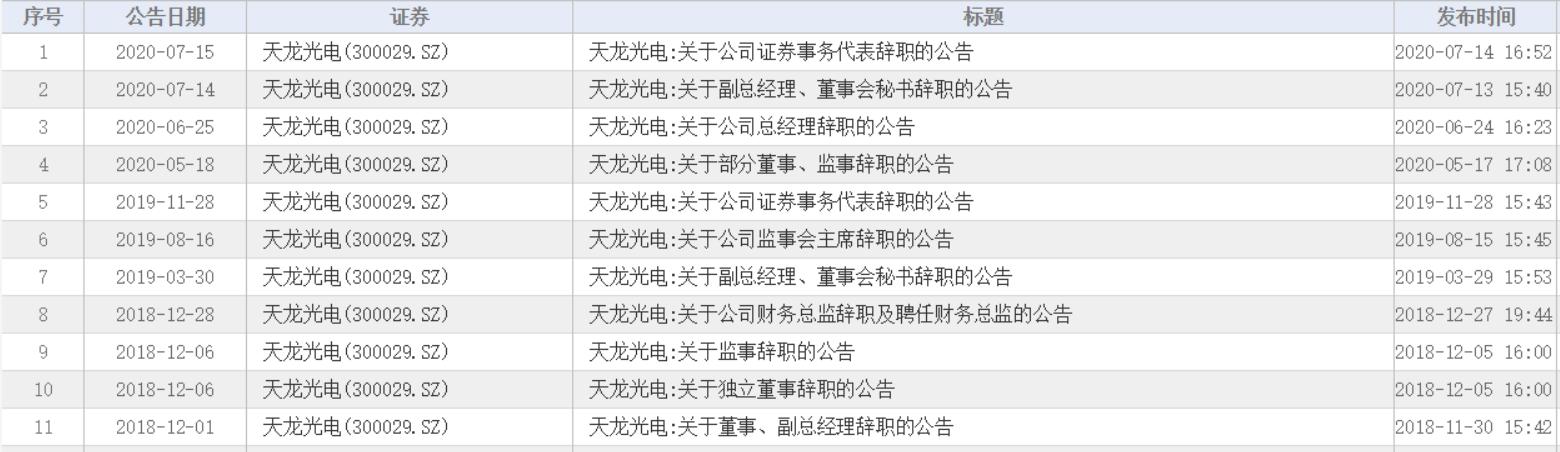 《【万和城公司】天龙光电将成江苏首家创业板戴帽企业,退市危局谁能解?》