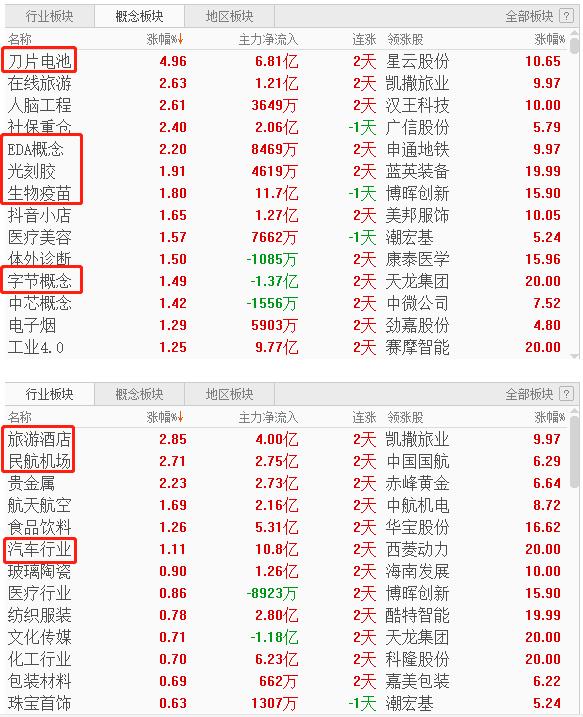 《【万和城在线平台】市场超跌反弹周期延续 这两大板块或将逆势走强》