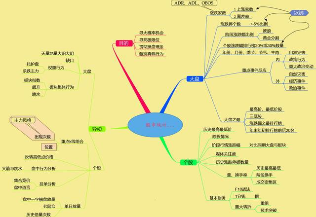 《【万和城网上平台】一位北京顶级操盘手的真话:控盘霸王庄强势拉升,值得反复阅读》