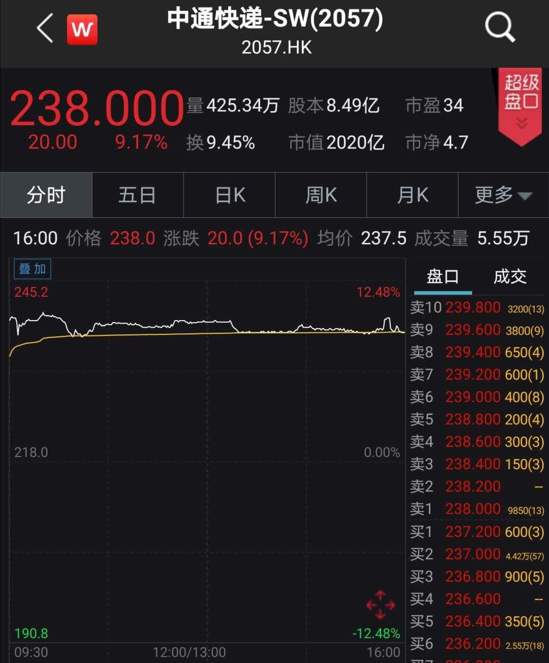 《【万和城公司】刚赚60亿,阿里又出手!3.85亿战投这家A股,马云离梦想更近了》