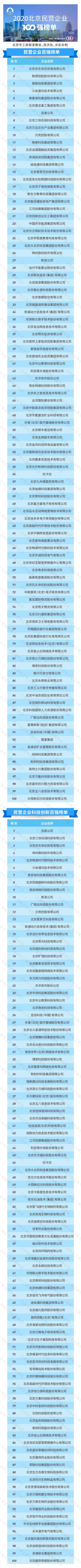北京民营企业百强榜单出炉:京东联想国美位居前三