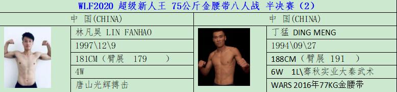 2020年10月18日武林风邓州站 - 直播对阵[赛后视频] 魏锐、金鹰、铁英华