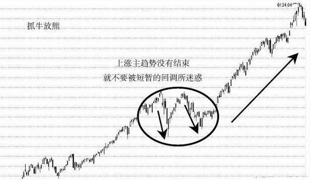 """《【万和城公司】中国股市,一旦出现""""回抽大阴线"""",抓紧满仓干,后市会一飞冲天》"""