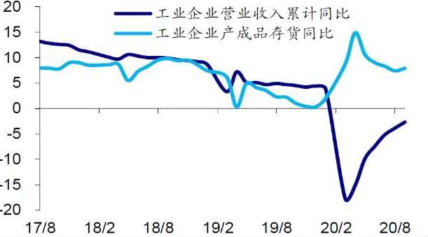数据来源:海通证券,36氪清理