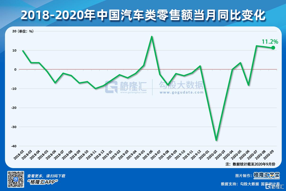 gdpcpi_IMF上调2020年全球GDP增速预期美国9月CPI增速放缓