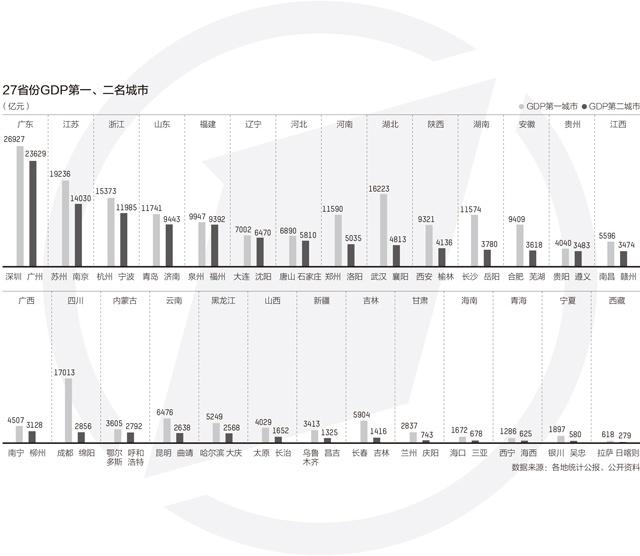 2020年苏州gdp超上海_苏州实力有多强:人均GDP超北上广GDP力压杭州武汉工业超上海