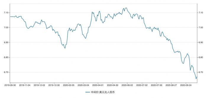 外汇局:人民币汇率弹性增强 市场行为更加理性