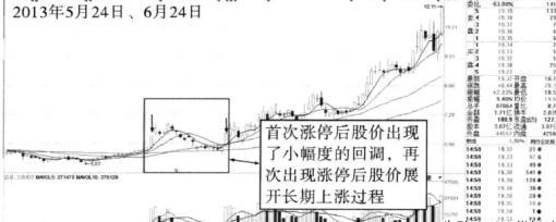 《【万和城品牌】股票一旦出现这种经典形态,主升浪启动前的征兆,别在拉升前下车》