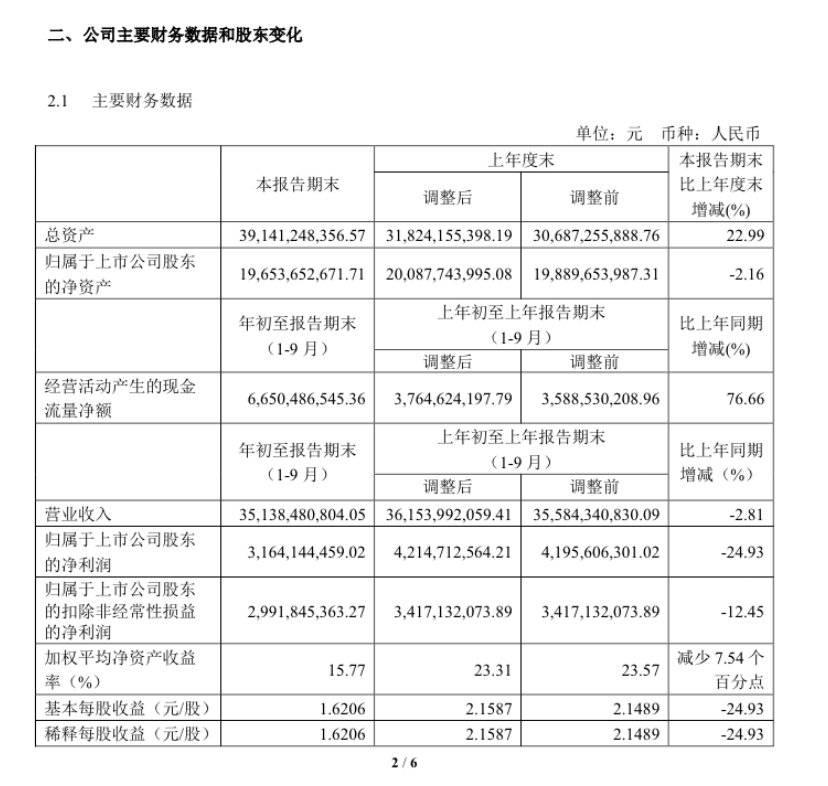 海南免税撬动奢侈品市场 中免集团第三季度业绩飙涨142%