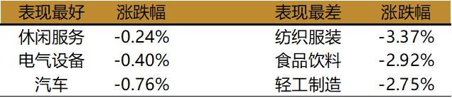 《【万和城平台官网】十四五规划哪些值得关注?三季报险资布局出炉,暗示哪些投资机会》