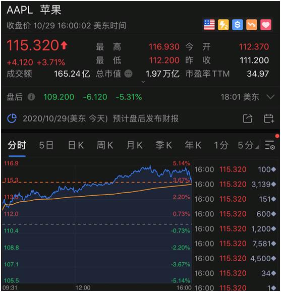大成每日资讯 | 中国经济复苏支撑,A股韧性凸显