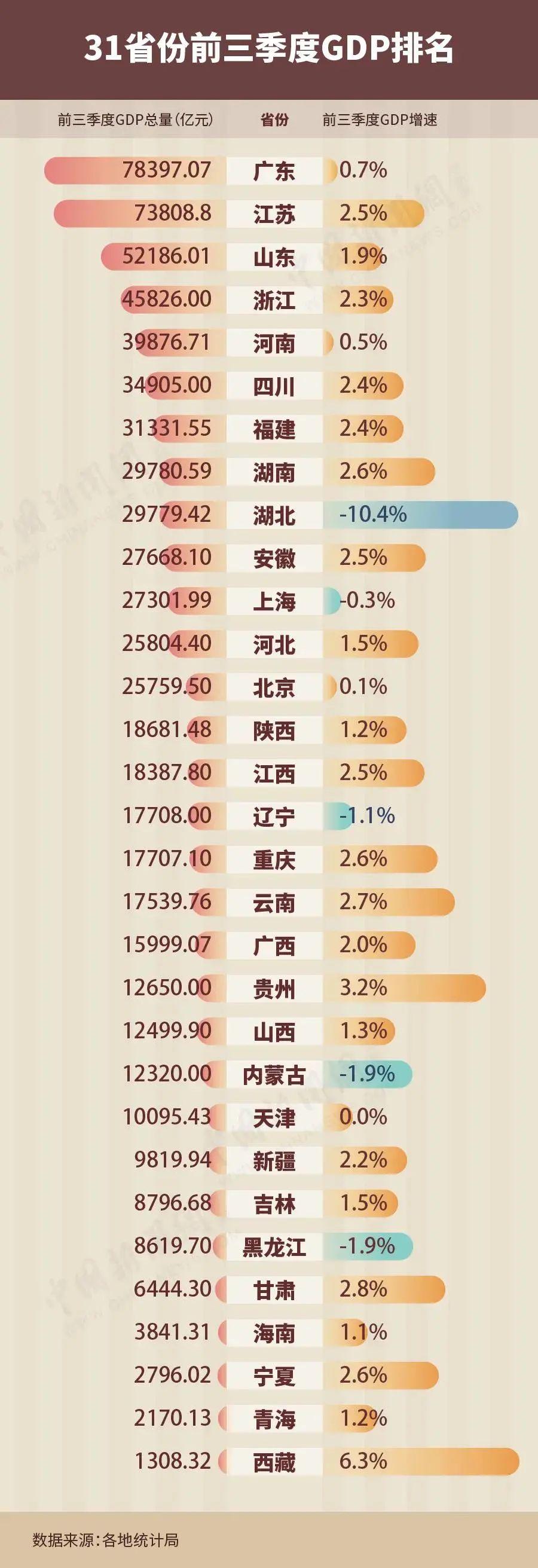 云南gdp排名2019_云南各市GDP排名2020年排行榜(完整版)2020年云南各市GDP排行榜